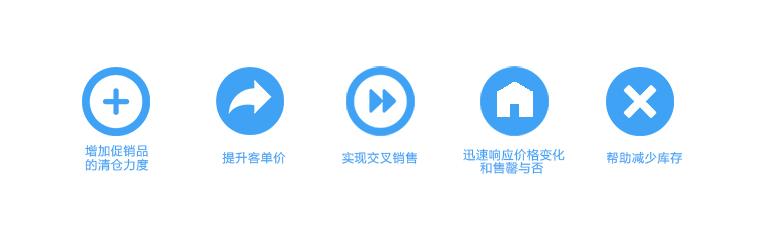 自助dian餐设备、数字餐饮jie决方案、数字化餐ting